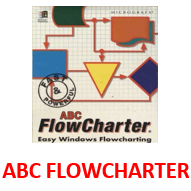 ABC FLOWCHARTER